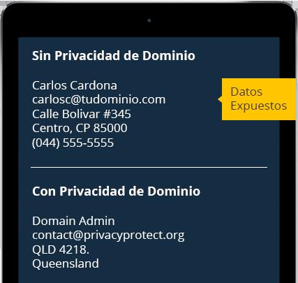 Privacidad de Dominios